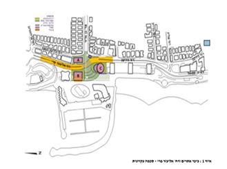 כיכר אתרים תכנון